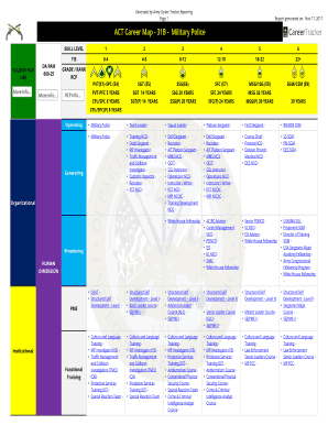 Fillable Online ACT Career Map - 31B - Military Police Fax ... on sample job description competencies template, career fields map, example of a character map, business capability map, nursing career map, career path map, sample of a calendar, sample of a statement of purpose,
