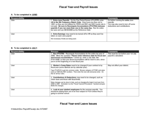 w2 form dd  Fillable Online eg mesd k15 or W15 Processing Notes. Free ...