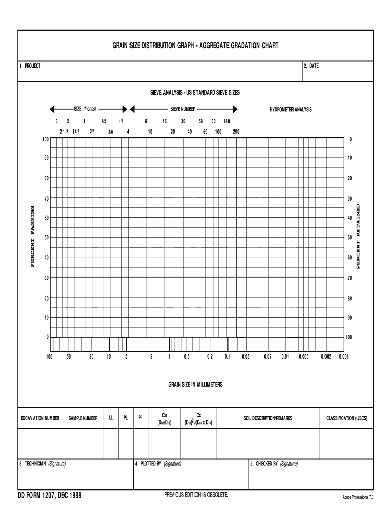 Sieve Analysis Graph Pdf - Fill Online, Printable, Fillable