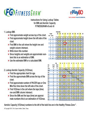 Bmi Mile Time Chart