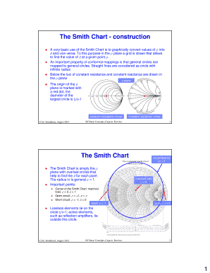 Editable smith chart basics fill print download online forms smith chart basics ccuart Image collections