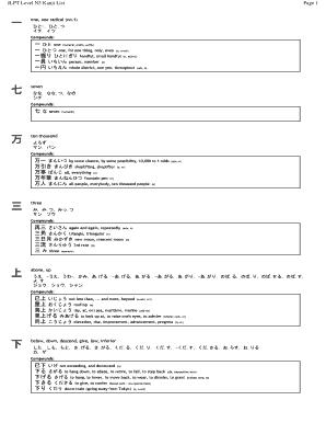 jlpt n5 kanji flashcards pdf to Download - Editable