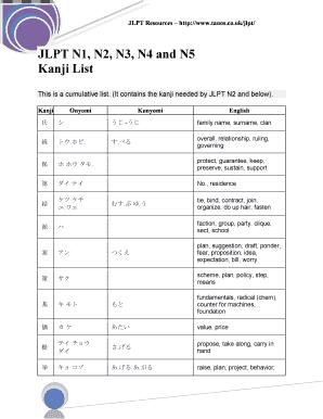 jlpt n5 kanji test pdf to Download - Editable, Fillable
