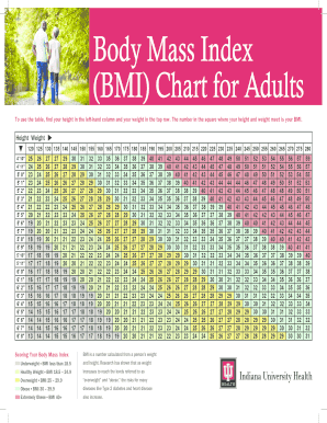 graphic regarding Printable Bmi Chart titled BMI) Chart for Grownups Fill On the internet, Printable, Fillable