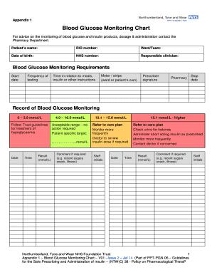 blood sugar monitoring chart printable vatoz atozdevelopment co