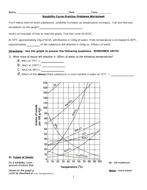 solubility curve practice Doc Template | PDFfiller