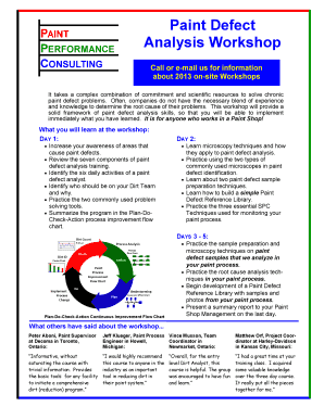 Editable defect management process flow chart - Fill, Print