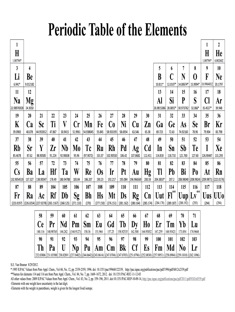 picture regarding Printable Periotic Table called Periodic Desk Blank - Fill On the net, Printable, Fillable