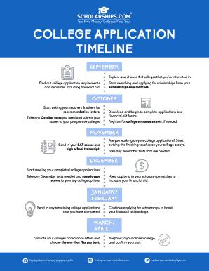 college application timeline