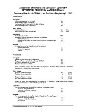 optometry schools rankings. OPTOMETRY RESIDENCY MATCH (ORMatch)