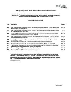 RADIOLOGY ORDERING GUIDE - Abington | Radiology
