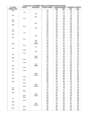 metric wrench sizes - Edit & Fill Out Online Templates