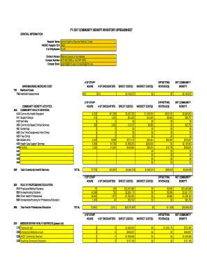 medication spreadsheet