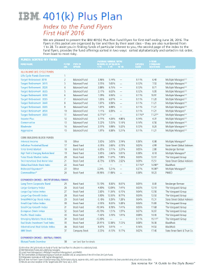 printable 401k census data edit fill out download resume .