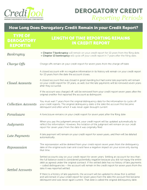 credit inquiry letter example derogatory credit