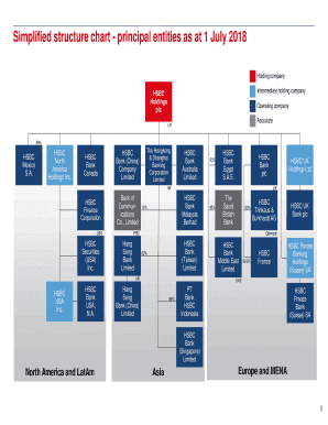 Fillable Online The HSBC Group - Simplified structure chart  Group