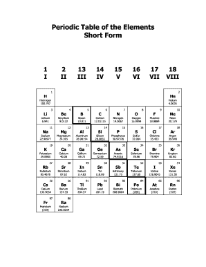 Periodic Table Short