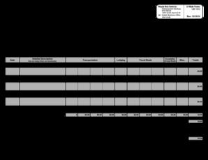 Fillable Online Hep Umn Employee Travel Expense Worksheet
