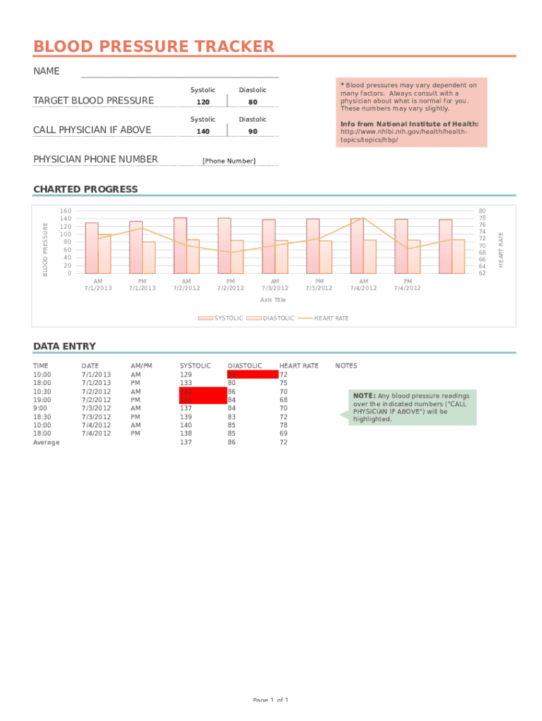Blood Pressure Tracker Excel   Fill and Sign Printable Template ...