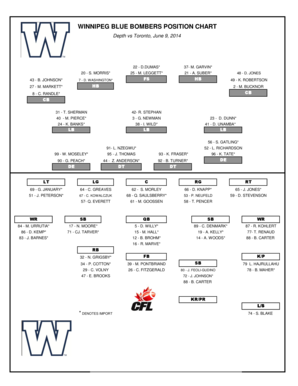 WINNIPEG BLUE BOMBERS POSITION CHART