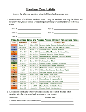 Fillable Online agintheclassroom Hardiness Zone Activity