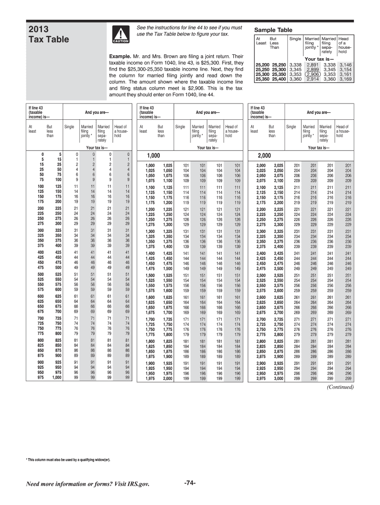 Astonishing 2013 Form Irs 1040 Tax Table Fill Online Printable Download Free Architecture Designs Jebrpmadebymaigaardcom