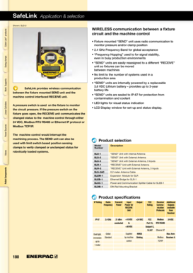 60784151 Safe Link Application Pdf Form on free residential rental, sample college, walmart job, travel visa, massachusetts rental, free printable generic job, ford credit, construction job, supplemental security income,