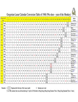 Lunar Calendar Conversion 2022.Lunar Calendar Conversion 1968 Fill Online Printable Fillable Blank Pdffiller