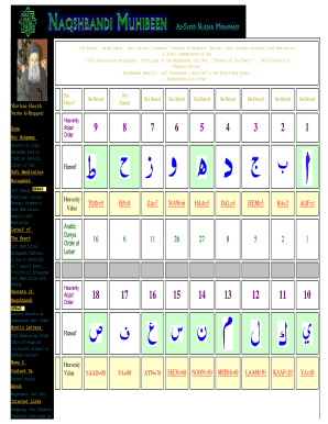 numerology number chart - Fill Out, Print & Download Online