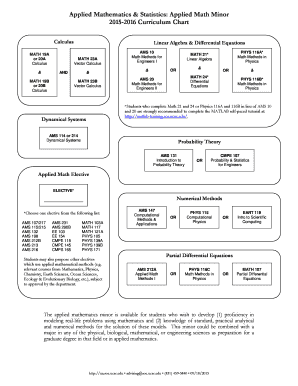 Applied Math Minor Curriculum Chart