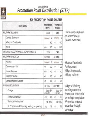 Army apft standards pdf