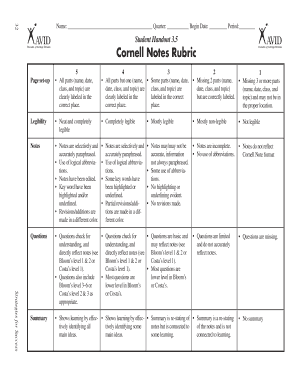 Cornell Notes Rubric - fairfaxhs
