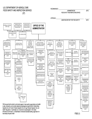 FSIS Organization Chart - USDA Food Safety and Inspection Service - fsis usda