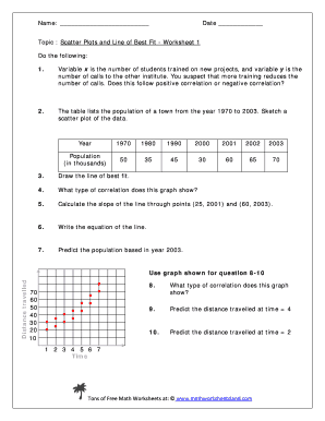 Worksheet Scatter Plots And Lines Of Best Fit Worksheet mathworksheetsland scatter plots and line of best fit form fill online rate this 5 0 satisfied 53 fillable form