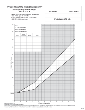 WV WIC PRENATAL WEIGHT GAIN CHART Last Name First Name