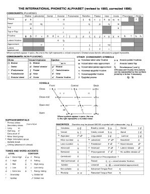 Editable printable phonetic alphabet pdf - Fill Out, Print