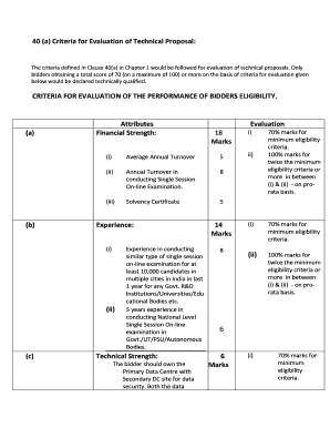 40 a criteria for evaluation of technical proposal